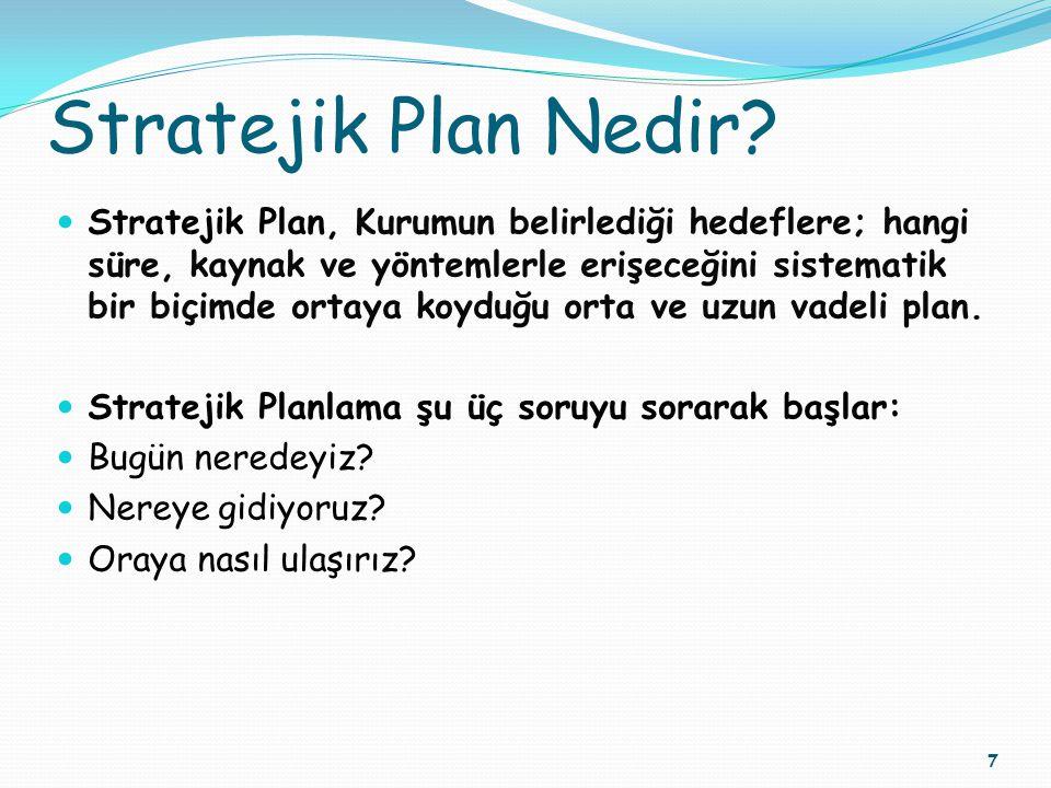 Stratejik Plan Nedir? Stratejik Plan, Kurumun belirlediği hedeflere; hangi süre, kaynak ve yöntemlerle erişeceğini sistematik bir biçimde ortaya koydu