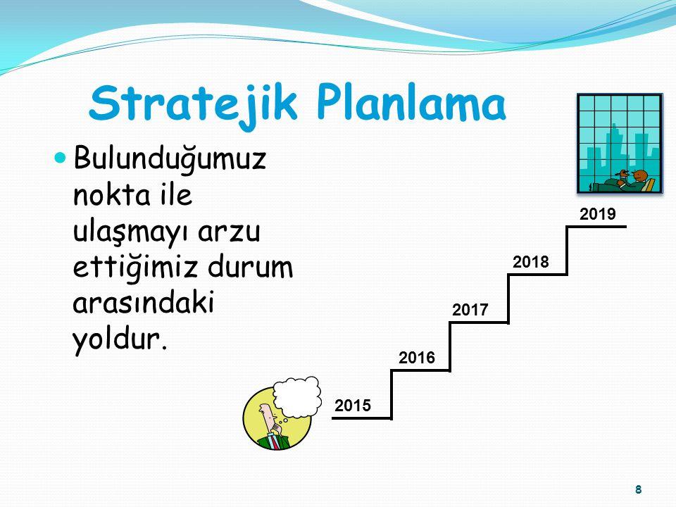 Stratejik Planlama Bulunduğumuz nokta ile ulaşmayı arzu ettiğimiz durum arasındaki yoldur. 8 2015 2019 2016 2017 2018