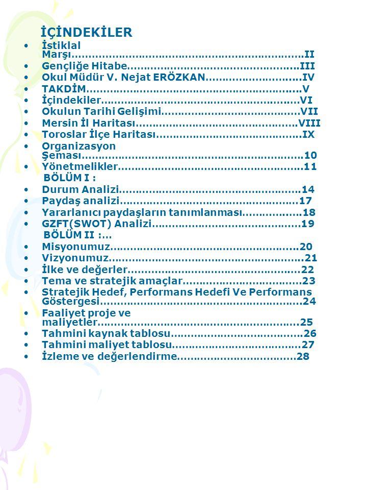 TAHMİNİ KAYNAK TABLOSU Kaynaklar 200920102011201220132014 Genel Bütçe 01 Personel Hs.