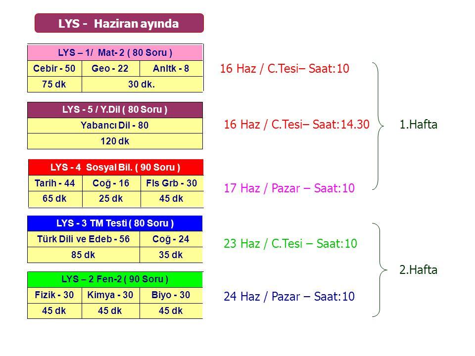 LYS - Haziran ayında 120 dk Yabancı Dil - 80 LYS - 5 / Y.Dil ( 80 Soru ) 45 dk25 dk65 dk Fls Grb - 30Coğ - 16Tarih - 44 LYS - 4 Sosyal Bil. ( 90 Soru