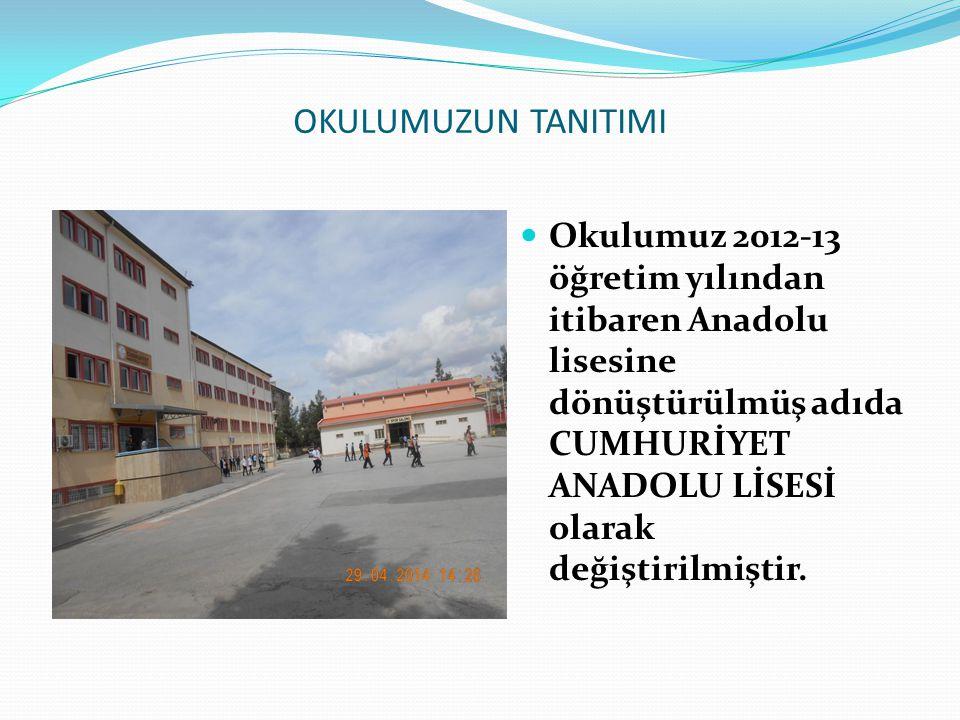 OKULUMUZUN TANITIMI 2014-2015 Eğitim- Öğretim Yılında, 943 öğrenci, 1 Okul Müdürü, 2 Müdür Yardımcısı, 1 Rehber Öğretmen, 51 öğretmen, 2 memur ve 3 hizmetliyle eğitim- öğretime devam edilmektedir
