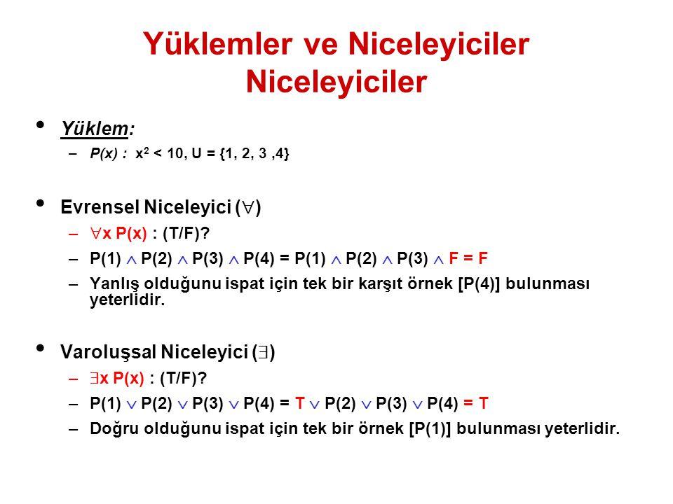 Yüklemler ve Niceleyiciler Niceleyiciler Yüklem: –P(x) : x 2 < 10, U = {1, 2, 3,4} Evrensel Niceleyici (  ) –  x P(x) : (T/F)? –P(1)  P(2)  P(3) 
