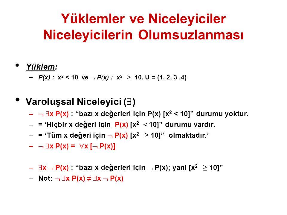 Yüklemler ve Niceleyiciler Niceleyicilerin Olumsuzlanması Yüklem: –P(x) : x 2 < 10 ve  P(x) : x 2  ≥ 10, U = {1, 2, 3,4} Varoluşsal Niceleyici (  )