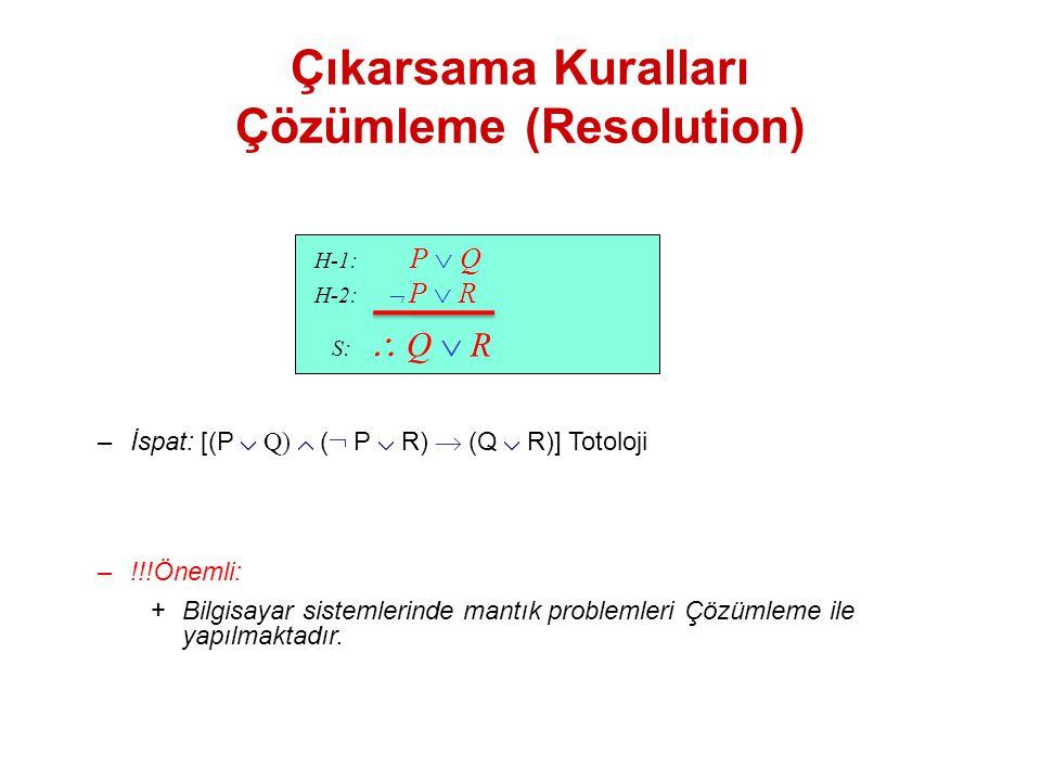 Çıkarsama Kuralları Çözümleme (Resolution) H-1: P  Q H-2:  P  R S:  Q  R –İspat: [(P  Q)  (  P  R)  (Q  R)] Totoloji –!!!Önemli: + Bilgisay
