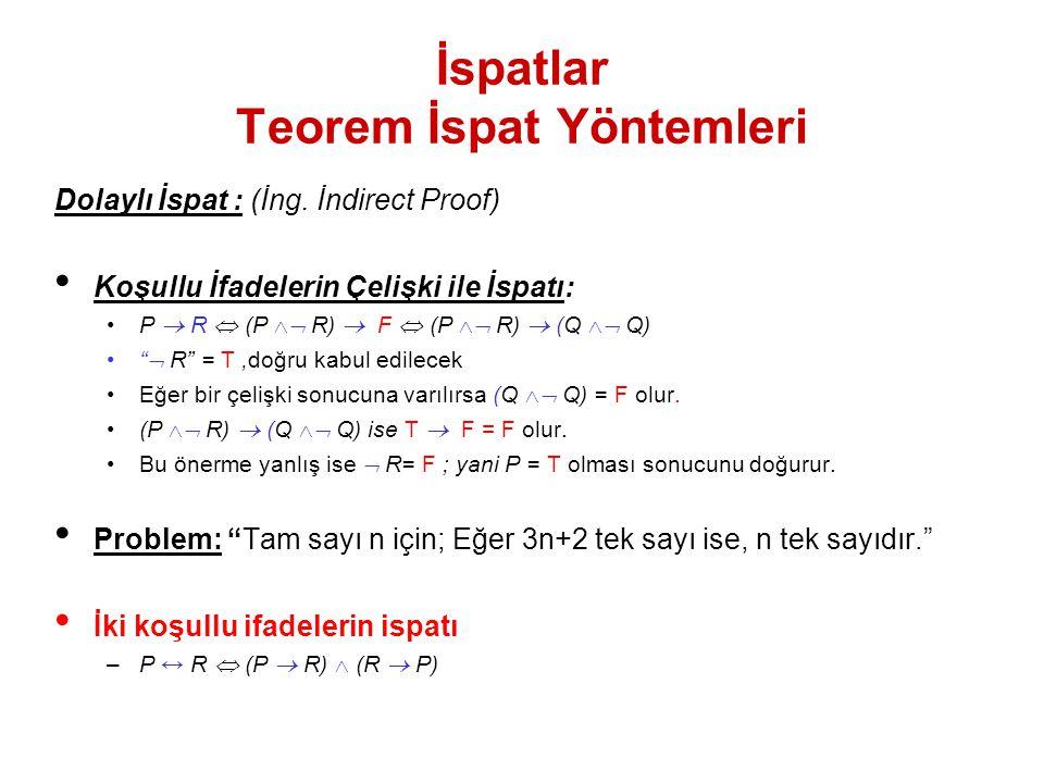 İspatlar Teorem İspat Yöntemleri Dolaylı İspat : (İng. İndirect Proof) Koşullu İfadelerin Çelişki ile İspatı: P  R  (P  R)  F  (P  R)  (Q 