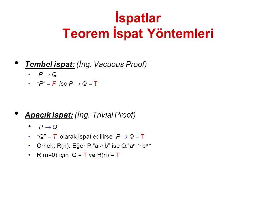 "İspatlar Teorem İspat Yöntemleri Tembel ispat: (İng. Vacuous Proof) P  Q ""P"" = F ise P  Q = T Apaçık ispat: (İng. Trivial Proof) P  Q ""Q"" = T olara"