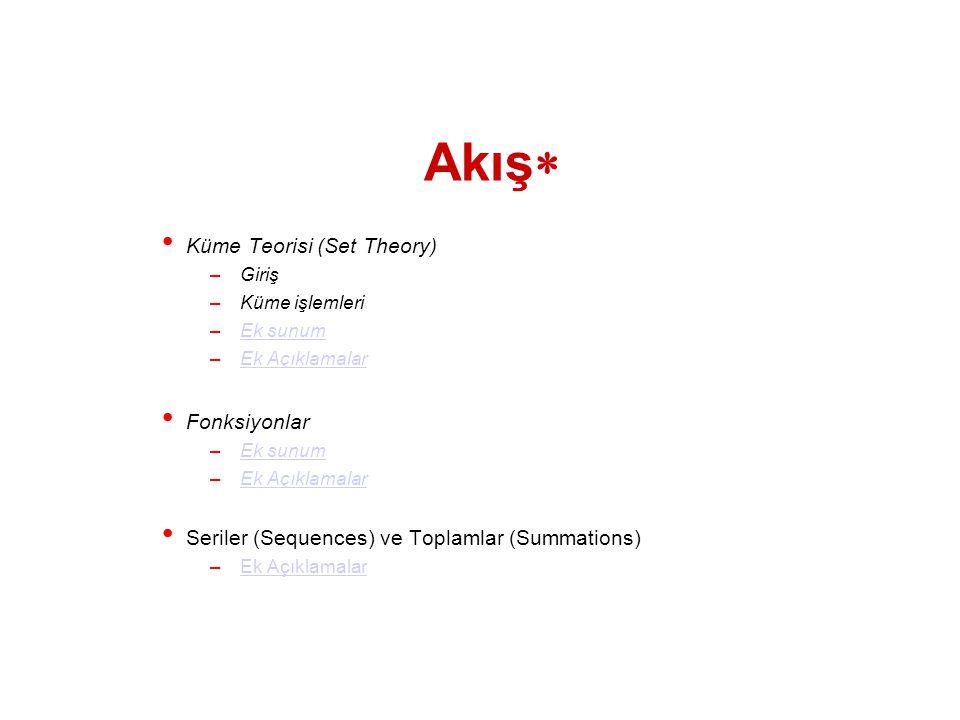 Akış  Küme Teorisi (Set Theory) –Giriş –Küme işlemleri –Ek sunumEk sunum –Ek AçıklamalarEk Açıklamalar Fonksiyonlar –Ek sunumEk sunum –Ek Açıklamalar