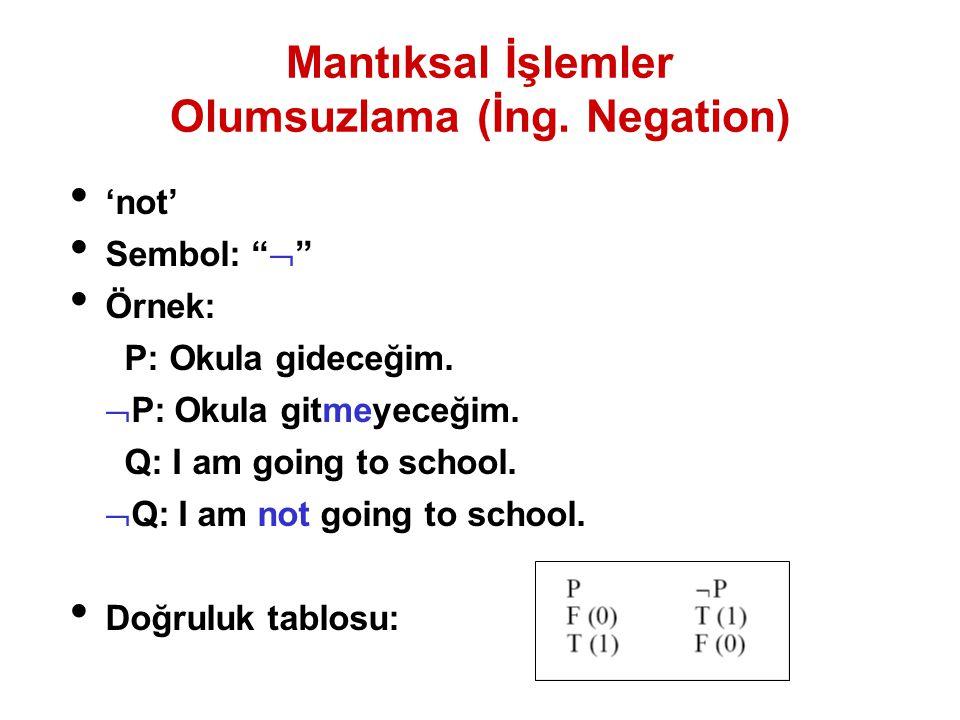 "Mantıksal İşlemler Olumsuzlama (İng. Negation) 'not' Sembol: ""  "" Örnek: P: Okula gideceğim.  P: Okula gitmeyeceğim. Q: I am going to school.  Q: I"