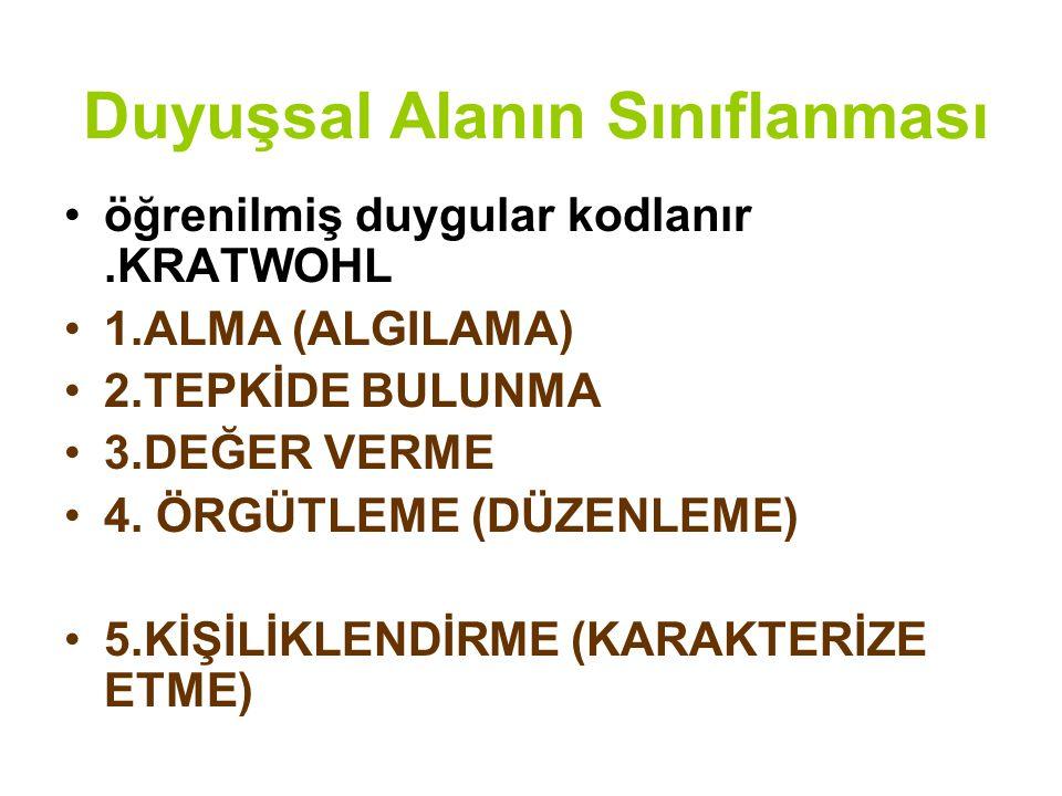 Devinişsel Alanı Sınıflanması 1.UYARILMA 2. KILAVUZ DENETİMİNDE YAPMA 3.