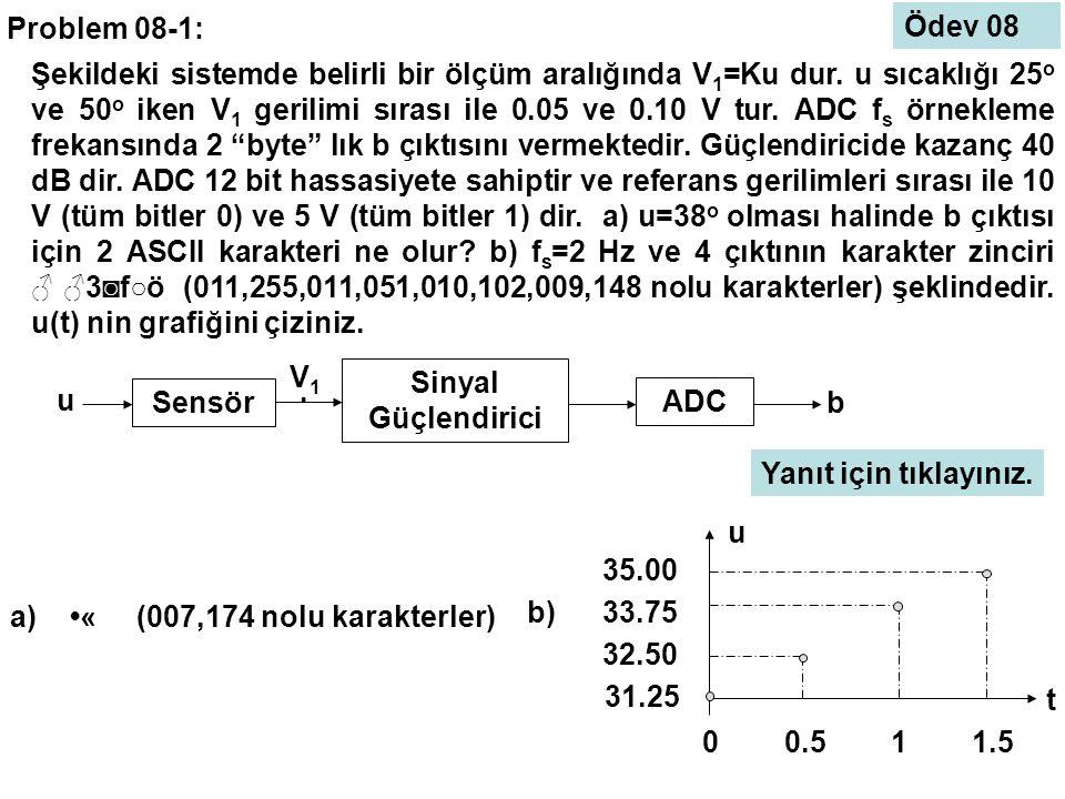 Problem 08-1: Şekildeki sistemde belirli bir ölçüm aralığında V 1 =Ku dur.