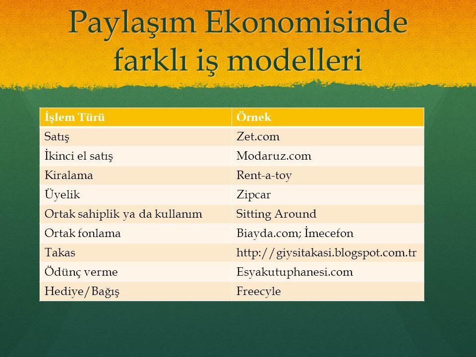 Paylaşım Ekonomisinde farklı iş modelleri İşlem TürüÖrnek SatışZet.com İkinci el satışModaruz.com KiralamaRent-a-toy ÜyelikZipcar Ortak sahiplik ya da