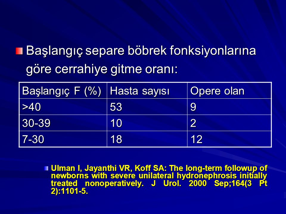 Başlangıç separe böbrek fonksiyonlarına göre cerrahiye gitme oranı: Ulman I, Jayanthi VR, Koff SA: The long-term followup of newborns with severe unil