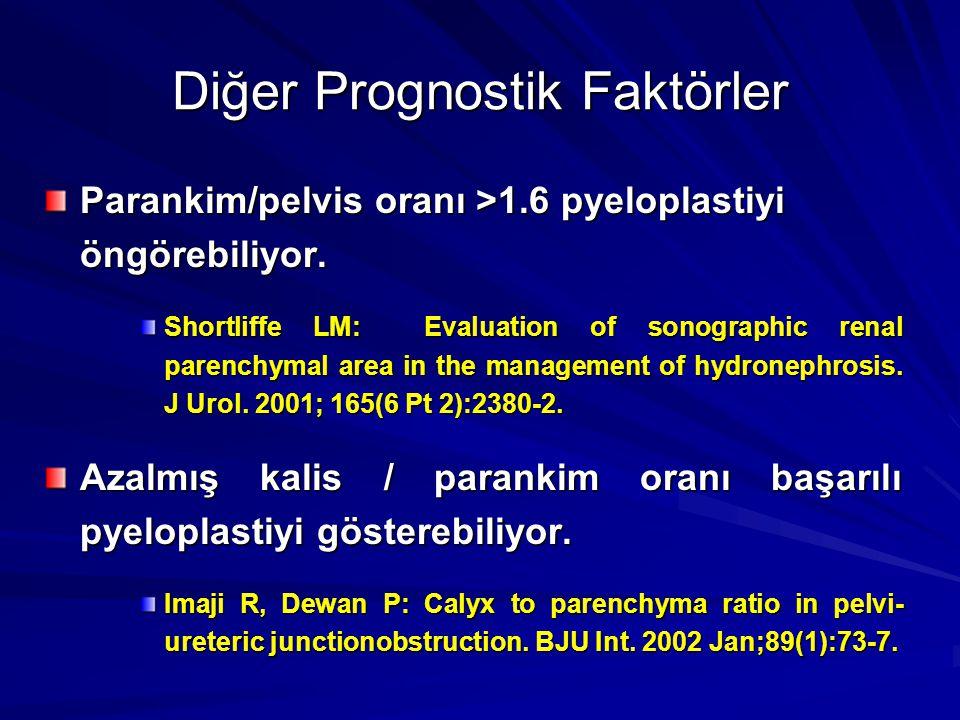 Diğer Prognostik Faktörler Parankim/pelvis oranı >1.6 pyeloplastiyi öngörebiliyor. Shortliffe LM: Evaluation of sonographic renal parenchymal area in