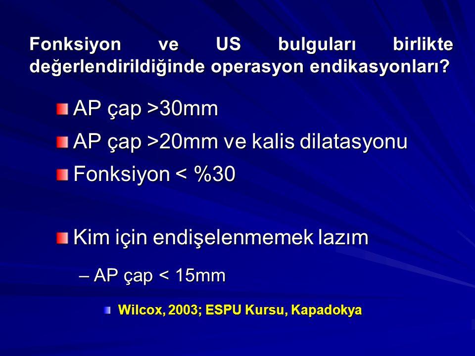 Fonksiyon ve US bulguları birlikte değerlendirildiğinde operasyon endikasyonları? AP çap >30mm AP çap >20mm ve kalis dilatasyonu Fonksiyon < %30 Kim i