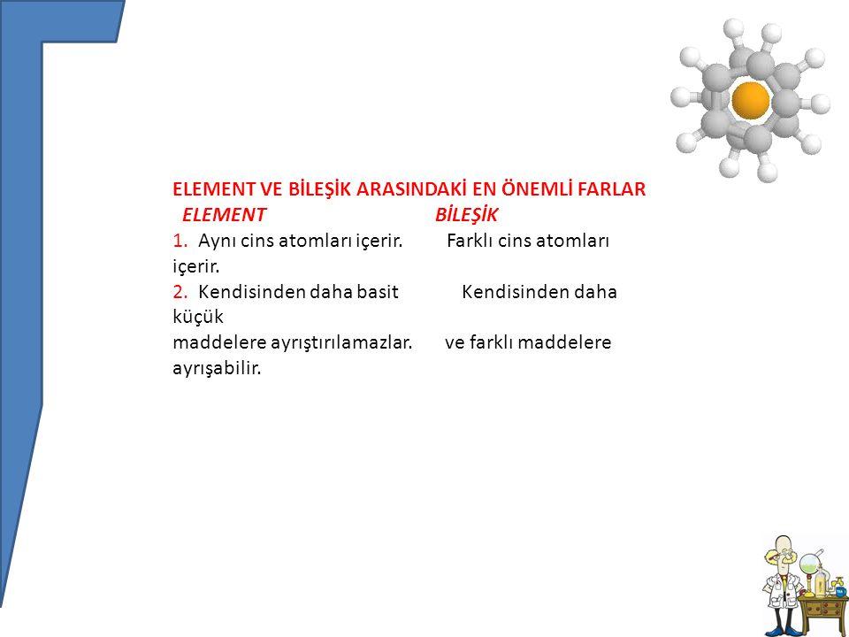 ELEMENT VE BİLEŞİK ARASINDAKİ EN ÖNEMLİ FARLAR ELEMENT BİLEŞİK 1.