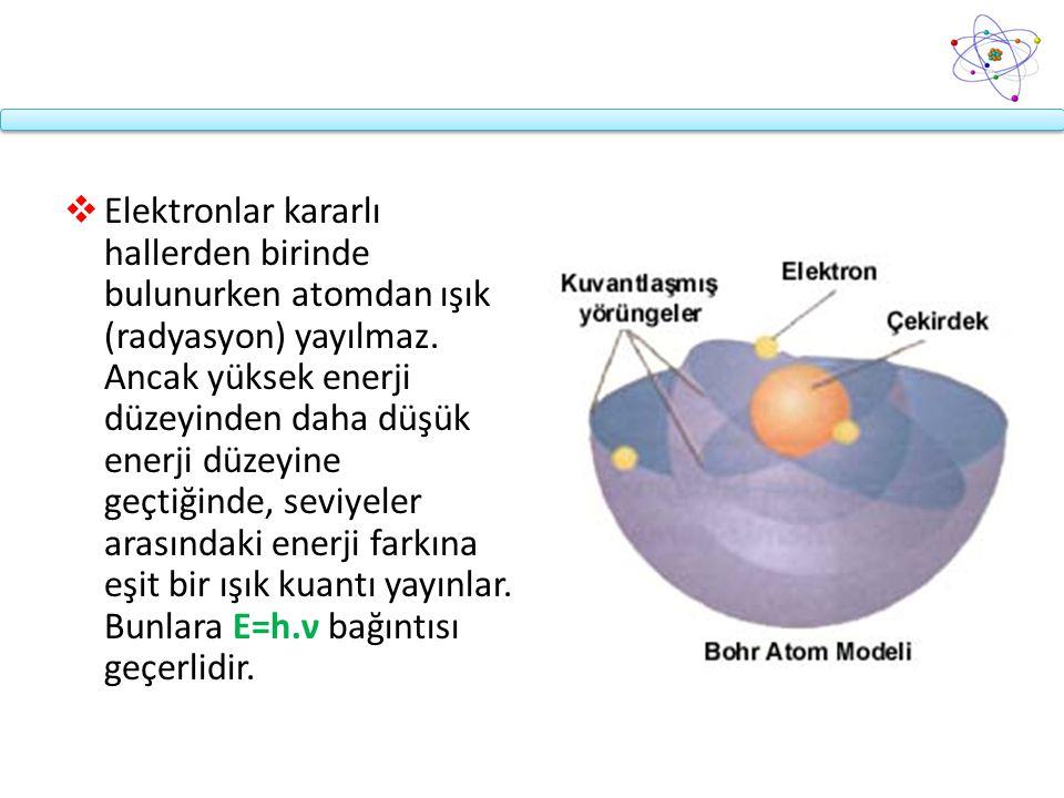  Elektronlar kararlı hallerden birinde bulunurken atomdan ışık (radyasyon) yayılmaz. Ancak yüksek enerji düzeyinden daha düşük enerji düzeyine geçtiğ