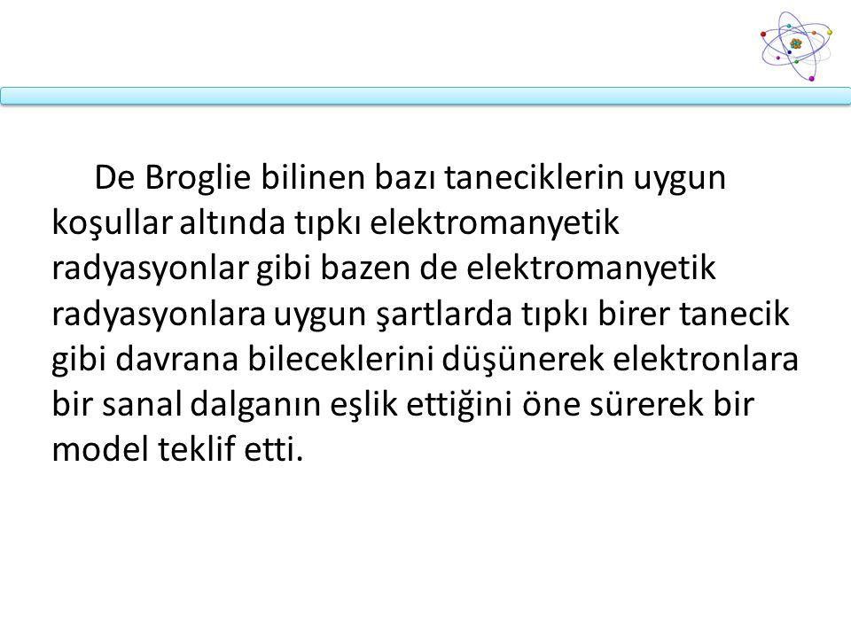 De Broglie bilinen bazı taneciklerin uygun koşullar altında tıpkı elektromanyetik radyasyonlar gibi bazen de elektromanyetik radyasyonlara uygun şartl