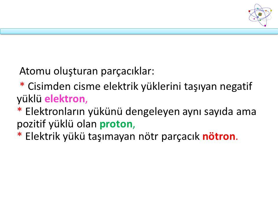 Atomu oluşturan parçacıklar: * Cisimden cisme elektrik yüklerini taşıyan negatif yüklü elektron, * Elektronların yükünü dengeleyen aynı sayıda ama pozitif yüklü olan proton, * Elektrik yükü taşımayan nötr parçacık nötron.