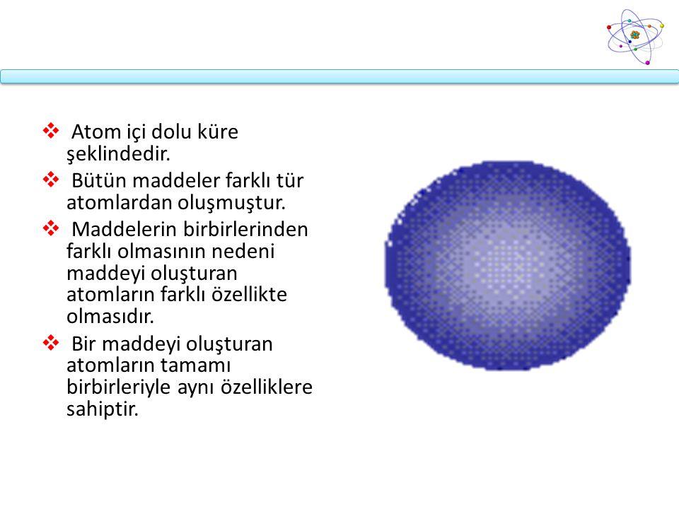  Atom içi dolu küre şeklindedir.  Bütün maddeler farklı tür atomlardan oluşmuştur.  Maddelerin birbirlerinden farklı olmasının nedeni maddeyi oluşt