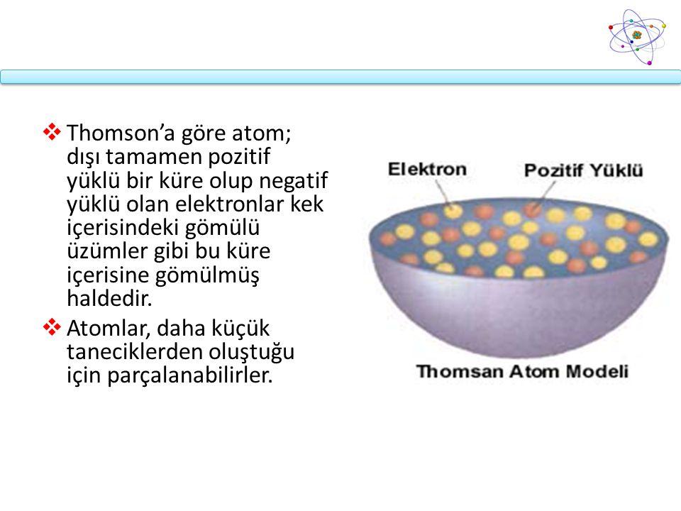  Thomson'a göre atom; dışı tamamen pozitif yüklü bir küre olup negatif yüklü olan elektronlar kek içerisindeki gömülü üzümler gibi bu küre içerisine gömülmüş haldedir.