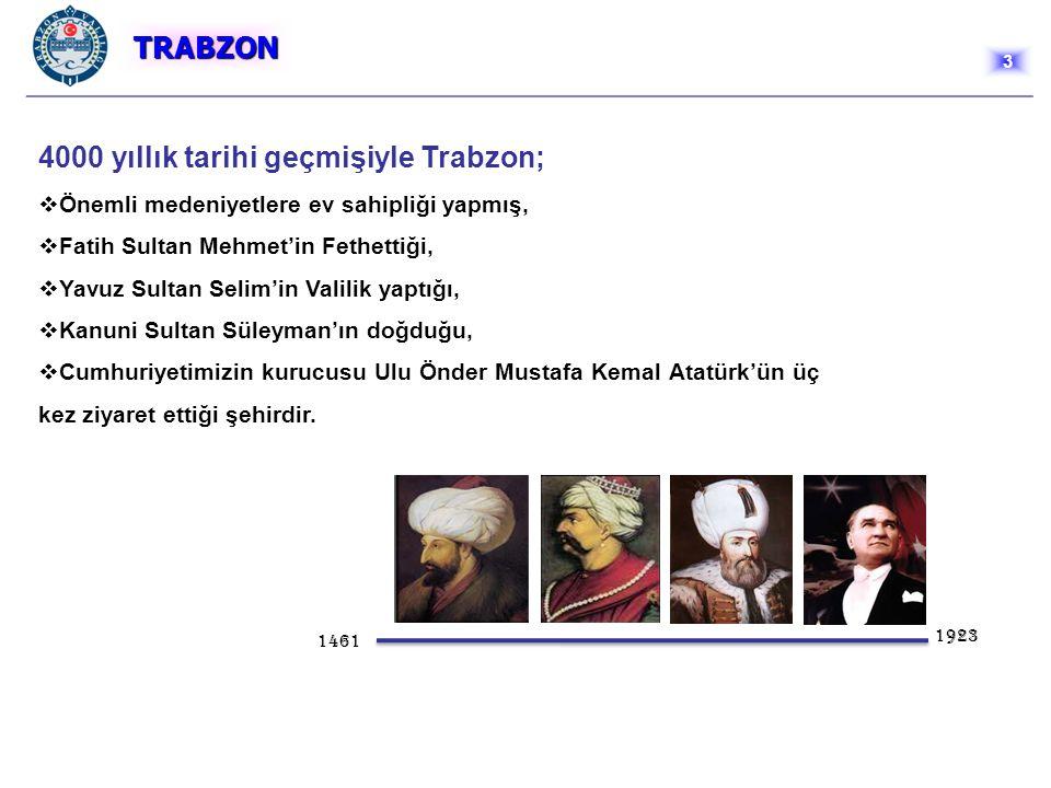 4000 yıllık tarihi geçmişiyle Trabzon;  Önemli medeniyetlere ev sahipliği yapmış,  Fatih Sultan Mehmet'in Fethettiği,  Yavuz Sultan Selim'in Valili