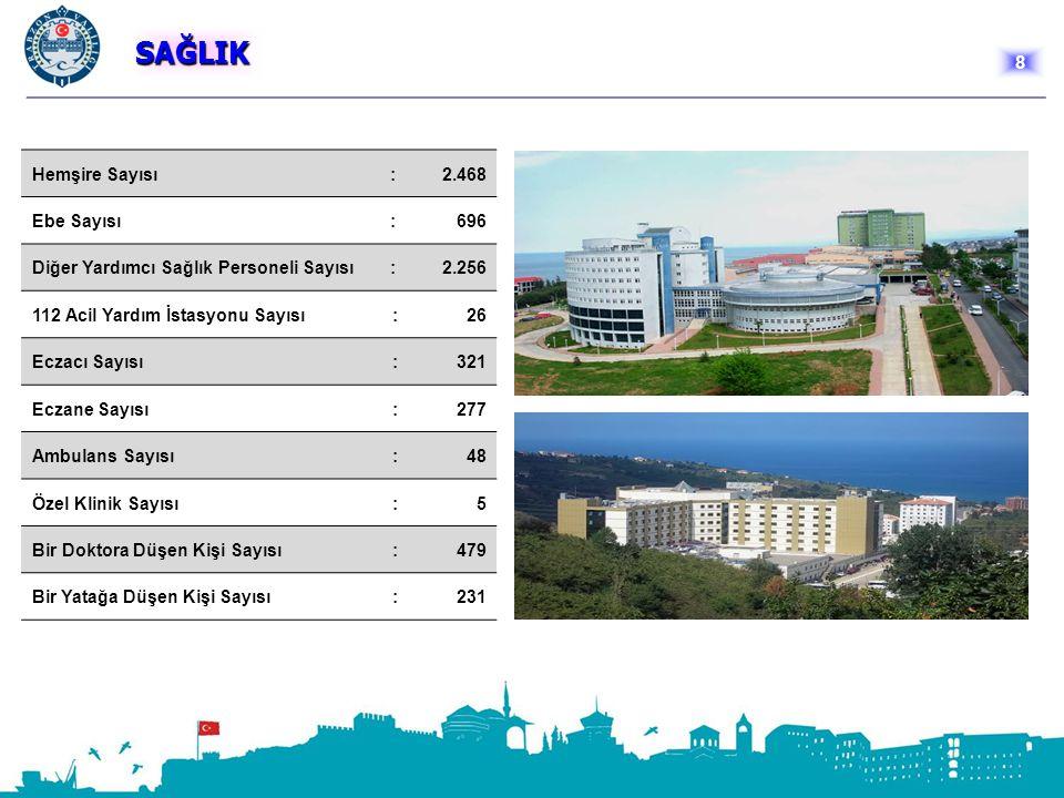 TEMEL İŞGÜCÜ GÖSTERGELERİ - 2013 İşgücüne Katılım Oranı (%)İşsizlik Oranı (%)İstihdam Oranı (%) Trabzon50,37,446,6 Türkiye50,89,745,9 Kaynak : TUİK İl Düzeyli Temel İşgücü Göstergeleri, 2013 tahmini 19