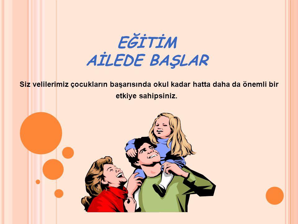 Hazırlayan ve Sunan: ELİF BAŞLARLI Rehber Öğretmen Genç Osman Ortaokulu