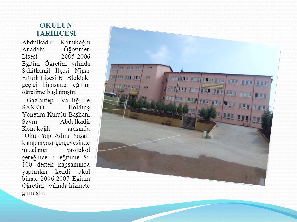 OKULUN TARİHÇESİ Abdulkadir Konukoğlu Anadolu Öğretmen Lisesi 2005-2006 Eğitim Öğretim yılında Şehitkamil İlçesi Nigar Ertürk Lisesi B Bloktaki geçici binasında eğitim öğretime başlamıştır.