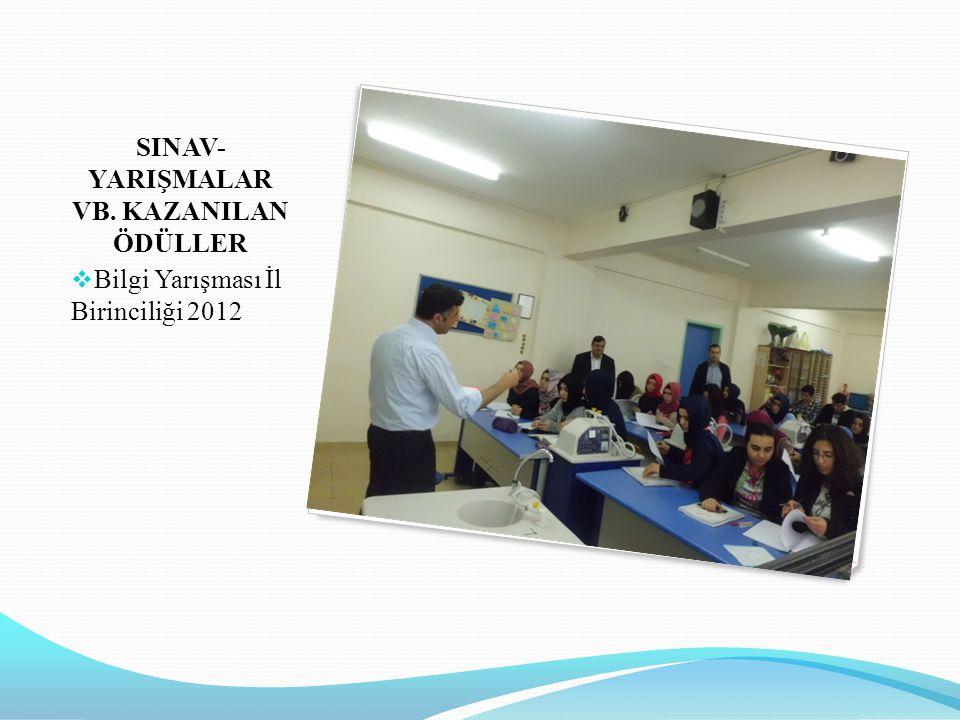 SINAV- YARIŞMALAR VB. KAZANILAN ÖDÜLLER  Bilgi Yarışması İl Birinciliği 2012