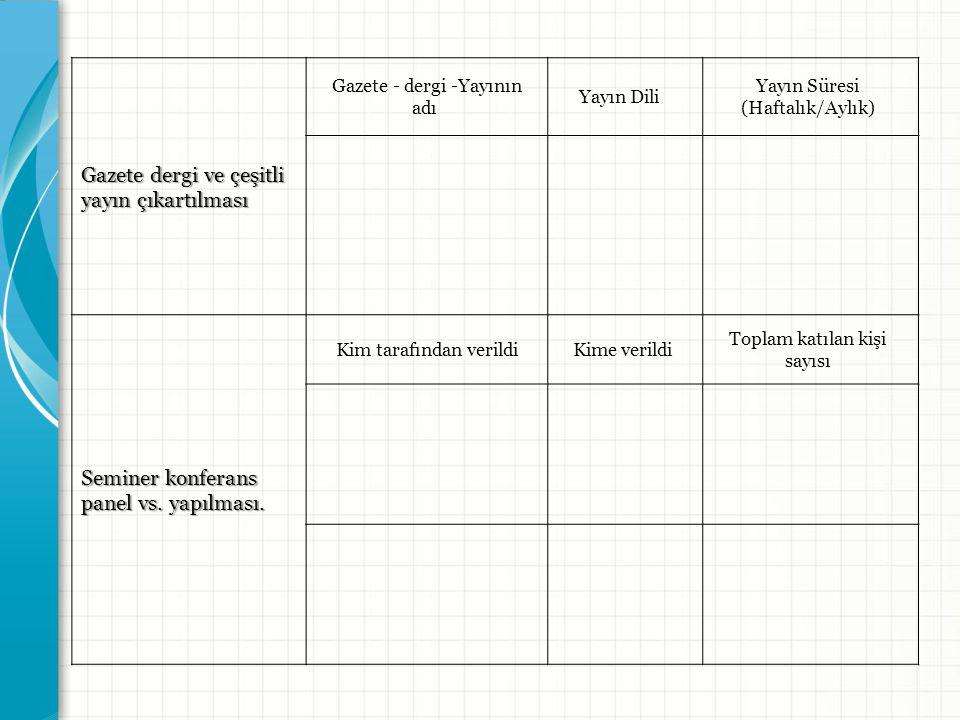 Gazete dergi ve çeşitli yayın çıkartılması Gazete - dergi -Yayının adı Yayın Dili Yayın Süresi (Haftalık/Aylık) Seminer konferans panel vs.