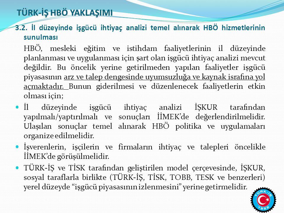 TÜRK-İŞ HBÖ YAKLAŞIMI 3.2. İl düzeyinde işgücü ihtiyaç analizi temel alınarak HBÖ hizmetlerinin sunulması HBÖ, mesleki eğitim ve istihdam faaliyetleri