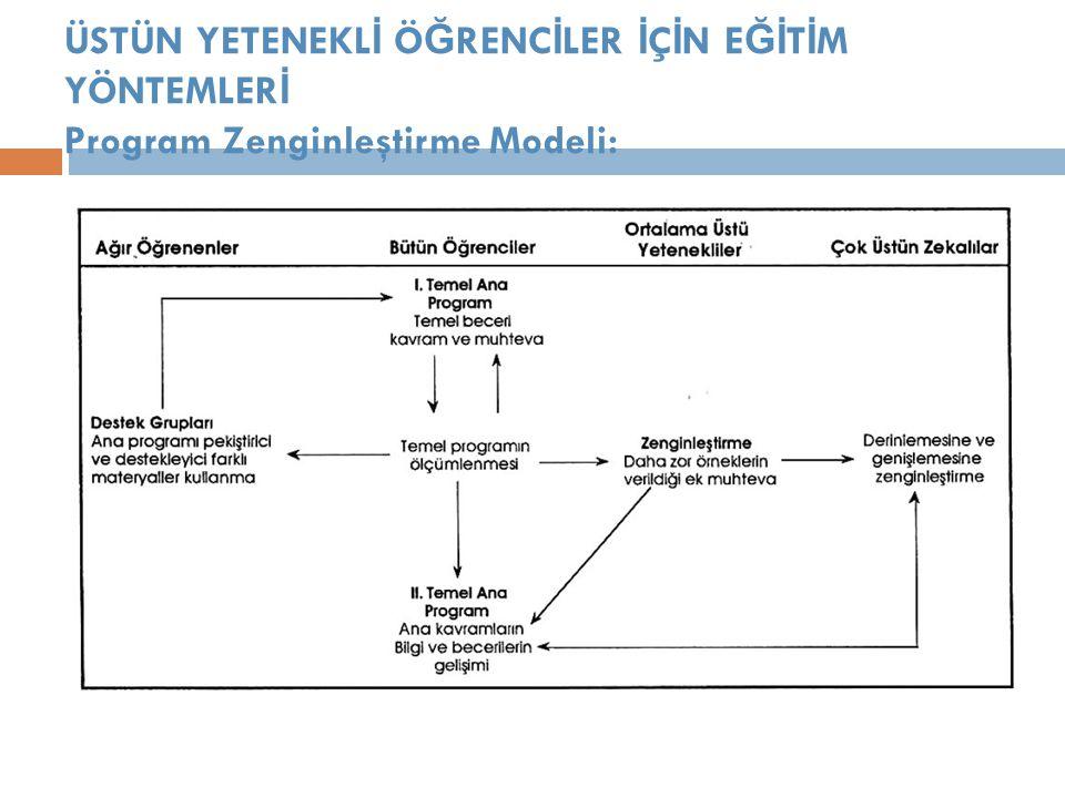 ÜSTÜN YETENEKL İ Ö Ğ RENC İ LER İ Ç İ N E Ğİ T İ M YÖNTEMLER İ Program Zenginleştirme Modeli: