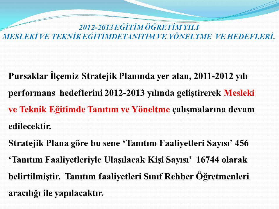 Pursaklar İlçemiz Stratejik Planında yer alan, 2011-2012 yılı performans hedeflerini 2012-2013 yılında geliştirerek Mesleki ve Teknik Eğitimde Tanıtım