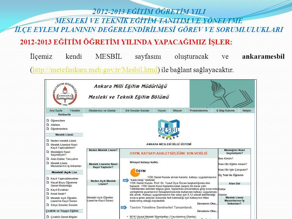 İlçemiz kendi MESBİL sayfasını oluşturacak ve ankaramesbil (http://metefankara.meb.gov.tr/Mesbil.html) ile bağlant sağlayacaktır.http://metefankara.me