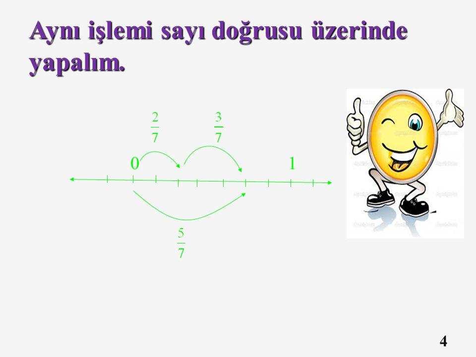 Paydaları eşit olan kesirlerde toplama işlemi + = Aşağıdaki şekilleri ve işlemleri inceleyelim. 3