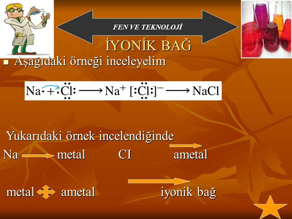 FEN VE TEKNOLOJİ Na CI Na son yörüngesinde 1 elektronu var CI son yörüngesinde 7