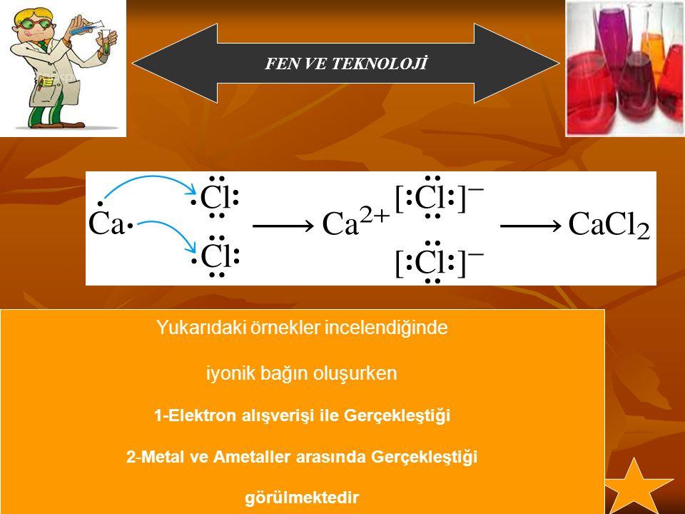 FEN VE TEKNOLOJİ İYONİK BAĞ Aşağıdaki örneği inceleyelim Aşağıdaki örneği inceleyelim Yukarıdaki örnek incelendiğinde Yukarıdaki örnek incelendiğinde Na metal CI ametal metal ametal iyonik bağ metal ametal iyonik bağ