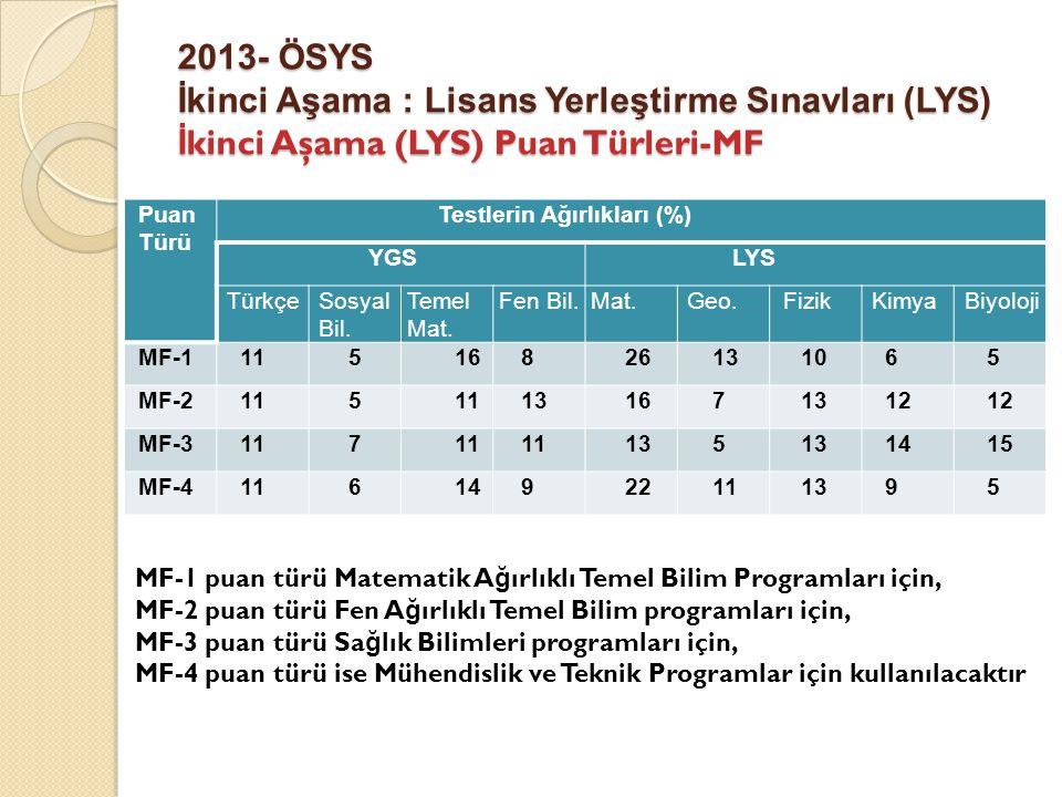 2013- ÖSYS İkinci Aşama : Lisans Yerleştirme Sınavları (LYS) İ kinci Aşama (LYS) Puan Türleri-MF Puan Türü Testlerin Ağırlıkları (%) YGSLYS TürkçeSosyal Bil.