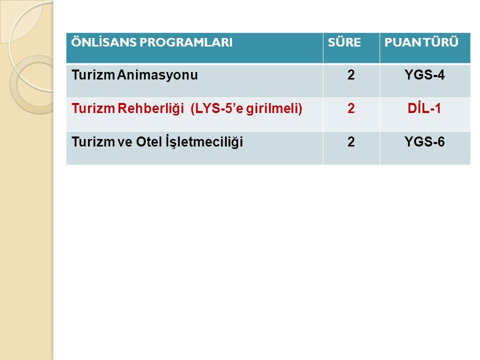ÖNL İ SANS PROGRAMLARISÜREPUAN TÜRÜ Turizm Animasyonu2YGS-4 Turizm Rehberliği (LYS-5'e girilmeli)2DİL-1 Turizm ve Otel İşletmeciliği2YGS-6