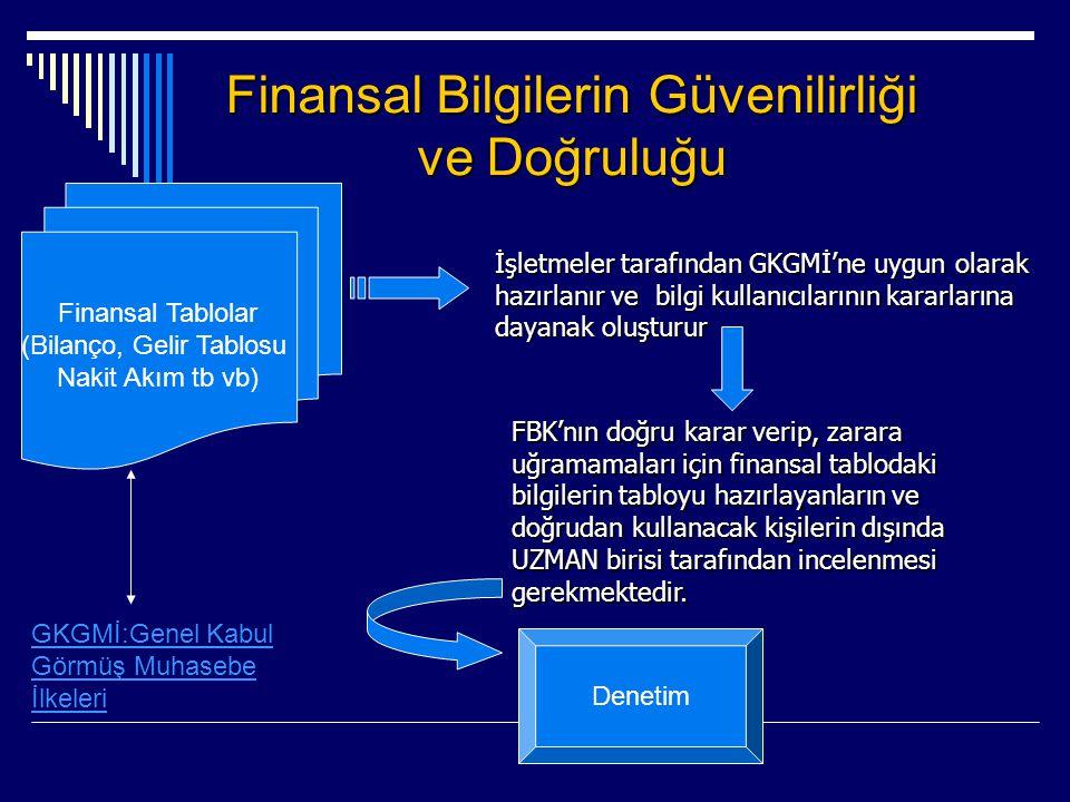 Finansal Bilgilerin Güvenilirliği ve Doğruluğu İşletmeler tarafından GKGMİ'ne uygun olarak hazırlanır ve bilgi kullanıcılarının kararlarına dayanak ol