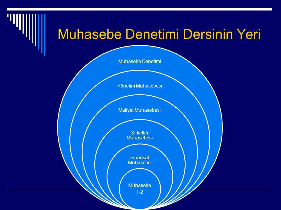 Muhasebe Denetimi Dersinin Yeri Muhasebe Denetimi Yönetim Muhasebesi Maliyet Muhasebesi Şirketler Muhasebesi Finansal Muhasebe Muhasebe 1-2