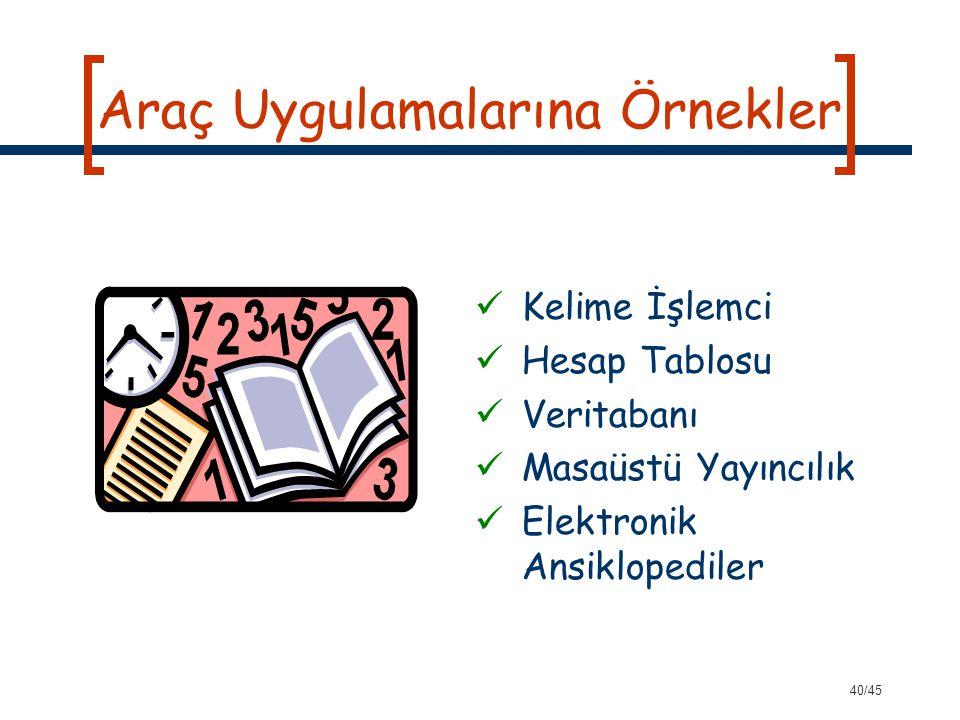 40/45 Araç Uygulamalarına Örnekler Kelime İşlemci Hesap Tablosu Veritabanı Masaüstü Yayıncılık Elektronik Ansiklopediler