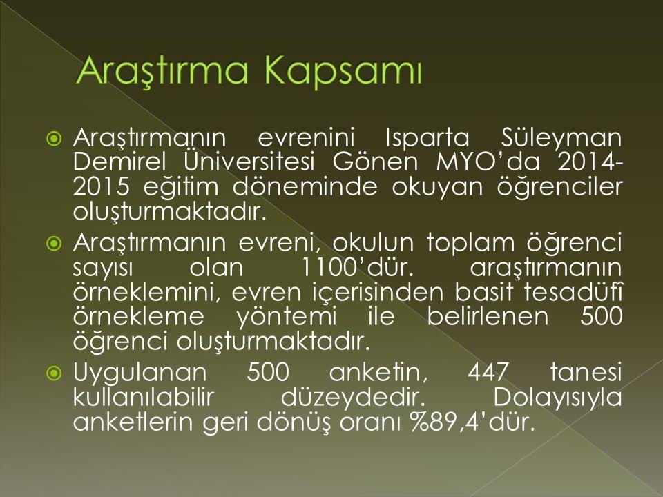  Araştırmanın evrenini Isparta Süleyman Demirel Üniversitesi Gönen MYO'da 2014- 2015 eğitim döneminde okuyan öğrenciler oluşturmaktadır.
