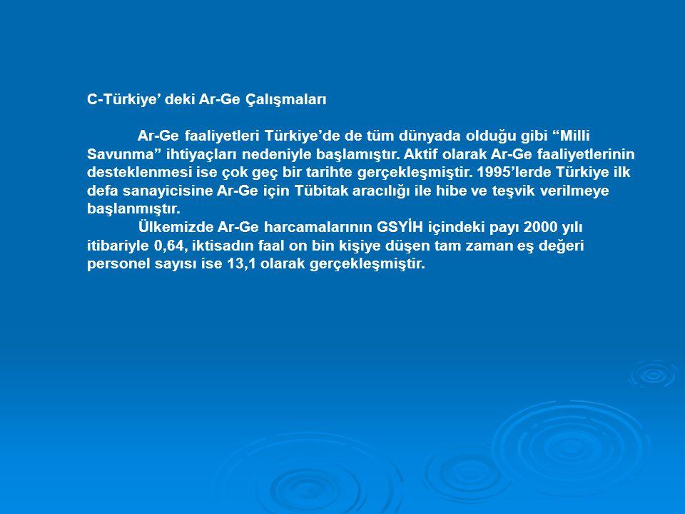 """C-Türkiye' deki Ar-Ge Çalışmaları Ar-Ge faaliyetleri Türkiye'de de tüm dünyada olduğu gibi """"Milli Savunma"""" ihtiyaçları nedeniyle başlamıştır. Aktif ol"""