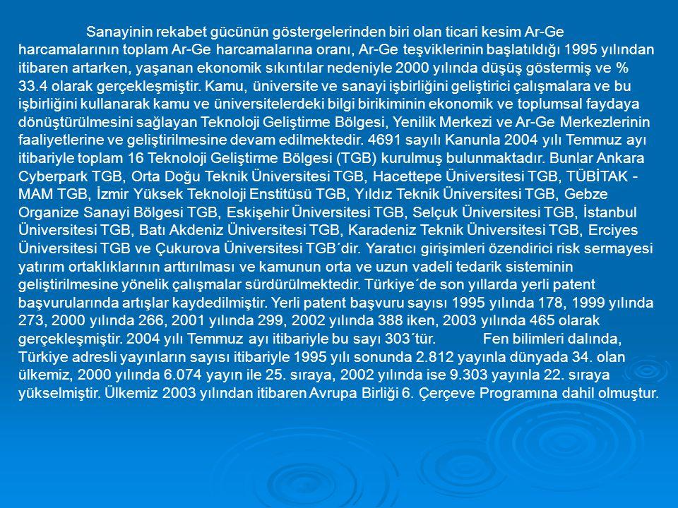 Sanayinin rekabet gücünün göstergelerinden biri olan ticari kesim Ar-Ge harcamalarının toplam Ar-Ge harcamalarına oranı, Ar-Ge teşviklerinin başlatıld