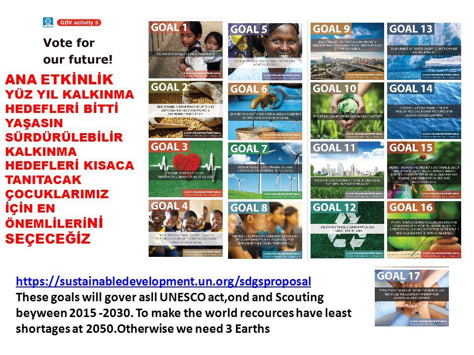 ANA ETKİNLİK YÜZ YIL KALKINMA HEDEFLERİ BİTTİ YAŞASIN SÜRDÜRÜLEBİLİR KALKINMA HEDEFLERİ KISACA TANITACAK ÇOCUKLARIMIZ İÇİN EN ÖNEMLİLERİ Nİ SEÇECEĞİZ https://sustainabledevelopment.un.org/sdgsproposal These goals will gover asll UNESCO act,ond and Scouting beyween 2015 -2030.