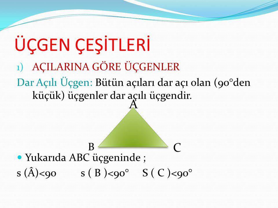 ÜÇGEN ÇEŞİTLERİ 1) AÇILARINA GÖRE ÜÇGENLER Dar Açılı Üçgen: Bütün açıları dar açı olan (90°den küçük) üçgenler dar açılı üçgendir. Yukarıda ABC üçgeni