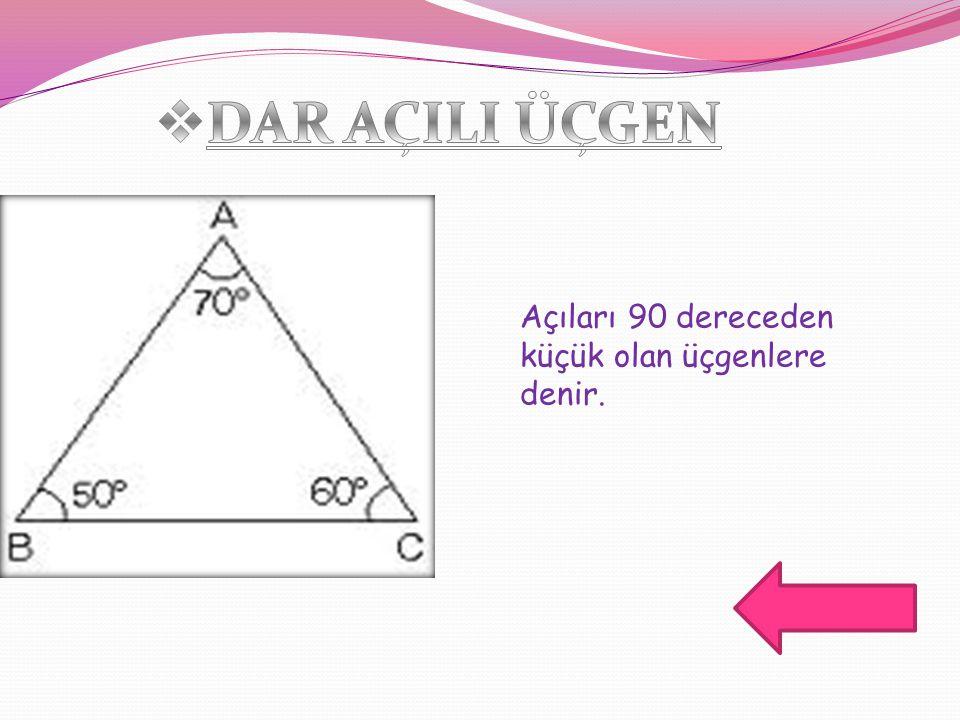 Açıları 90 dereceden küçük olan üçgenlere denir.