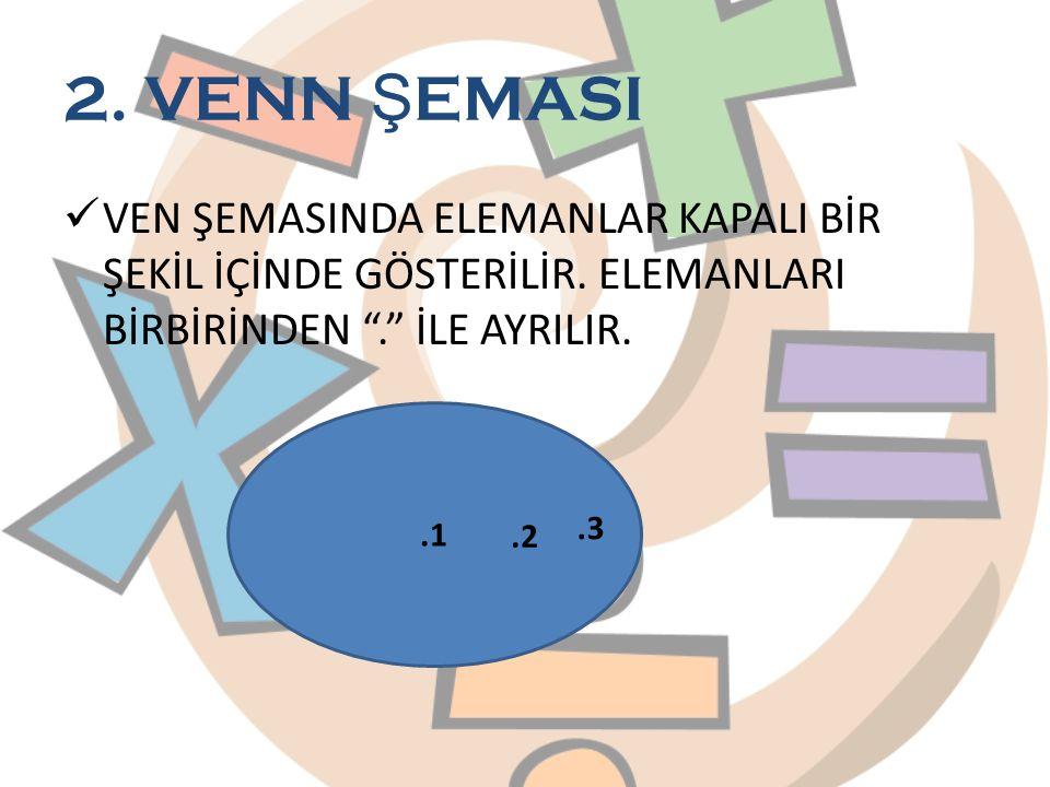 Denk kümelerde aynı sayıda eleman vardır.Denklik ilişkisi, sembolü ile gösterilir.