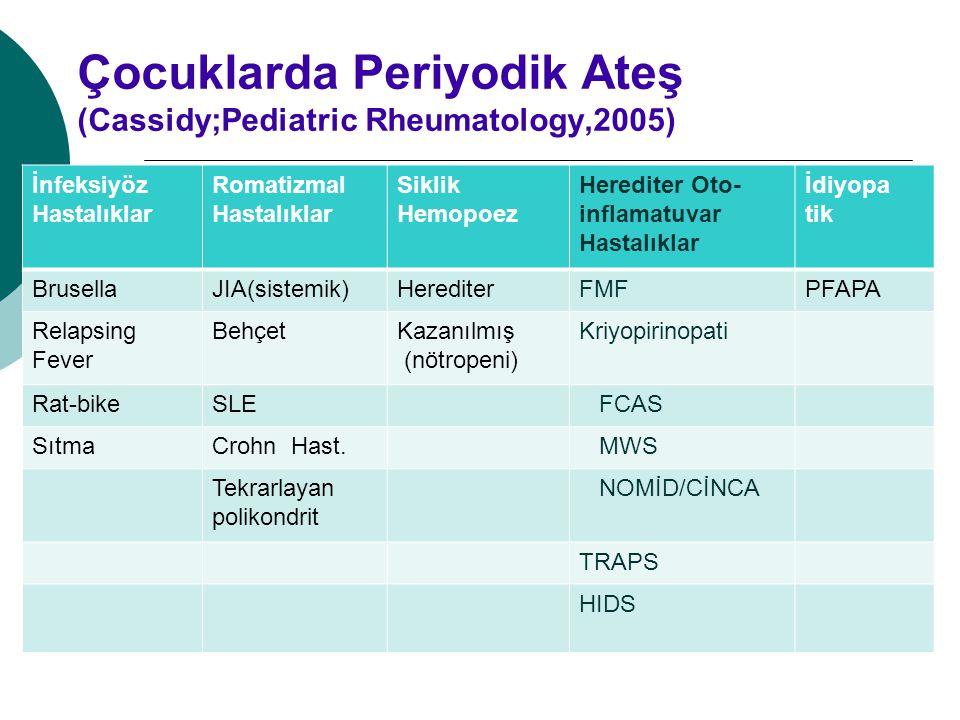 Çocuklarda Periyodik Ateş (Cassidy;Pediatric Rheumatology,2005) İnfeksiyöz Hastalıklar Romatizmal Hastalıklar Siklik Hemopoez Herediter Oto- inflamatu